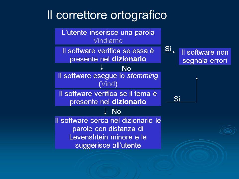 Il correttore ortografico Lutente inserisce una parola Vindiamo Il software verifica se essa è presente nel dizionario Il software non segnala errori