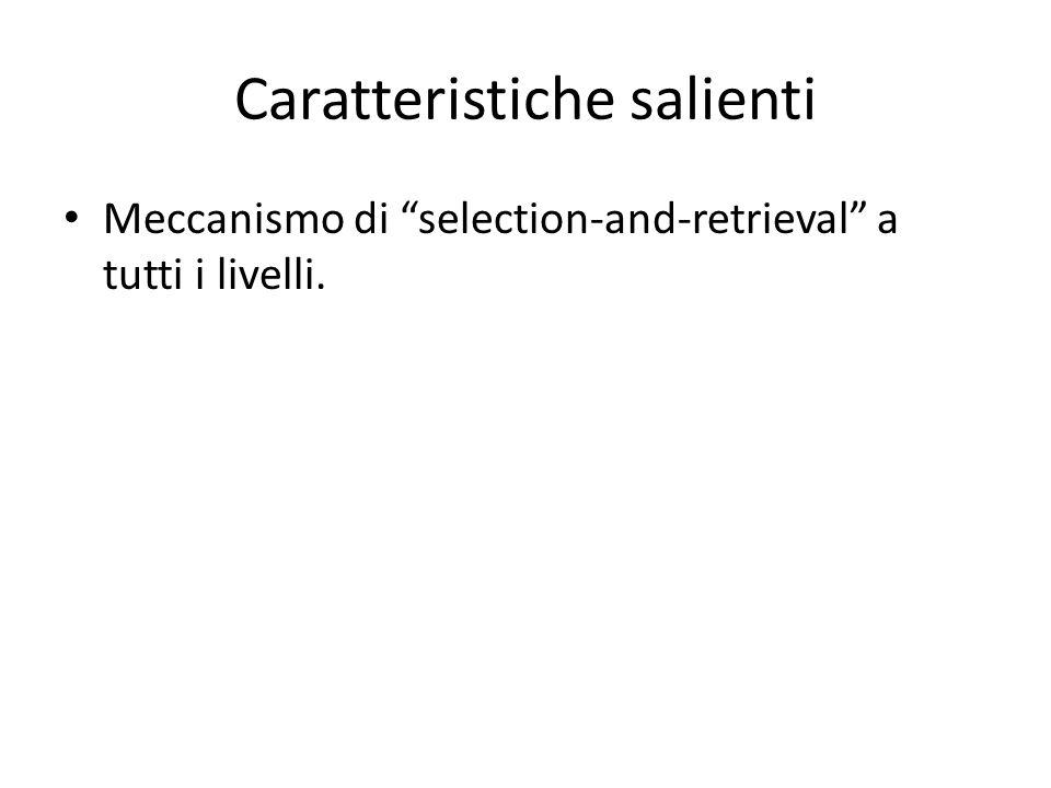 Levelt & Kelter (1982) – In una sequenza domanda-risposta (Dutch): – A: What time does your shop close.