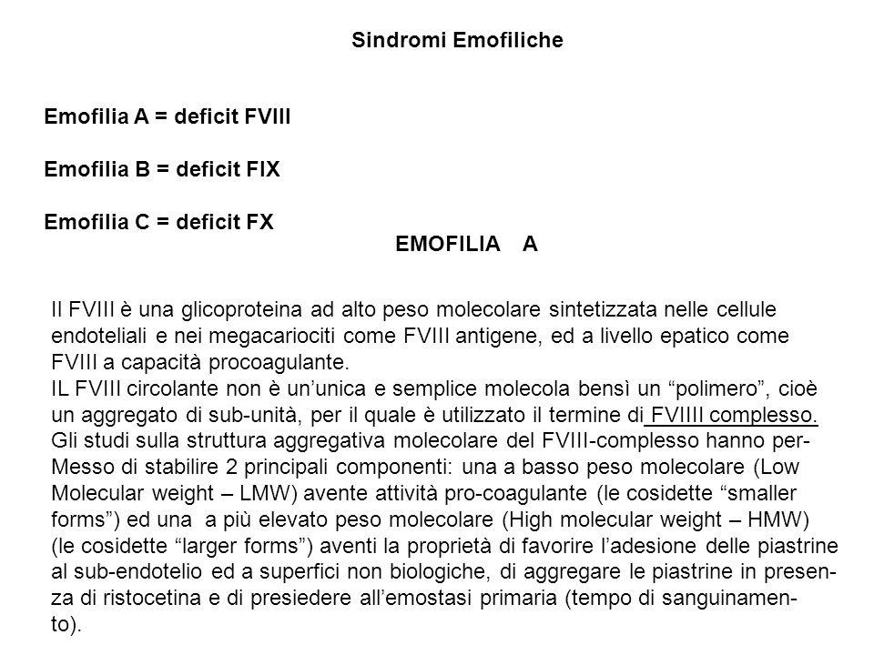 Sindromi Emofiliche Emofilia A = deficit FVIII Emofilia B = deficit FIX Emofilia C = deficit FX EMOFILIA A Il FVIII è una glicoproteina ad alto peso m