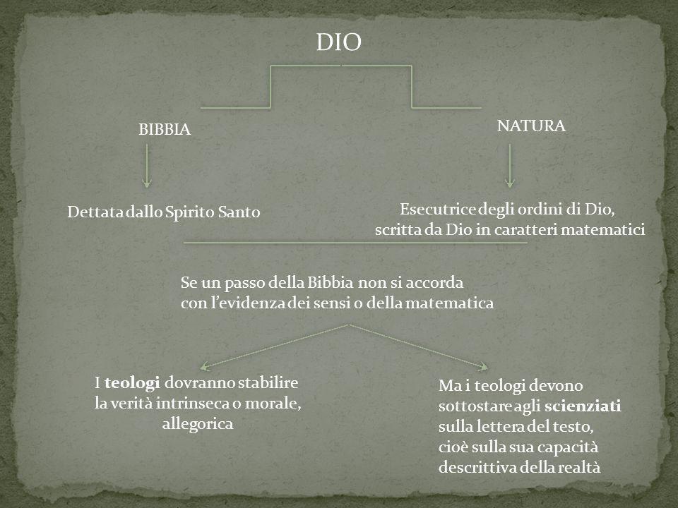 DIO NATURA BIBBIA Esecutrice degli ordini di Dio, scritta da Dio in caratteri matematici Dettata dallo Spirito Santo Se un passo della Bibbia non si a