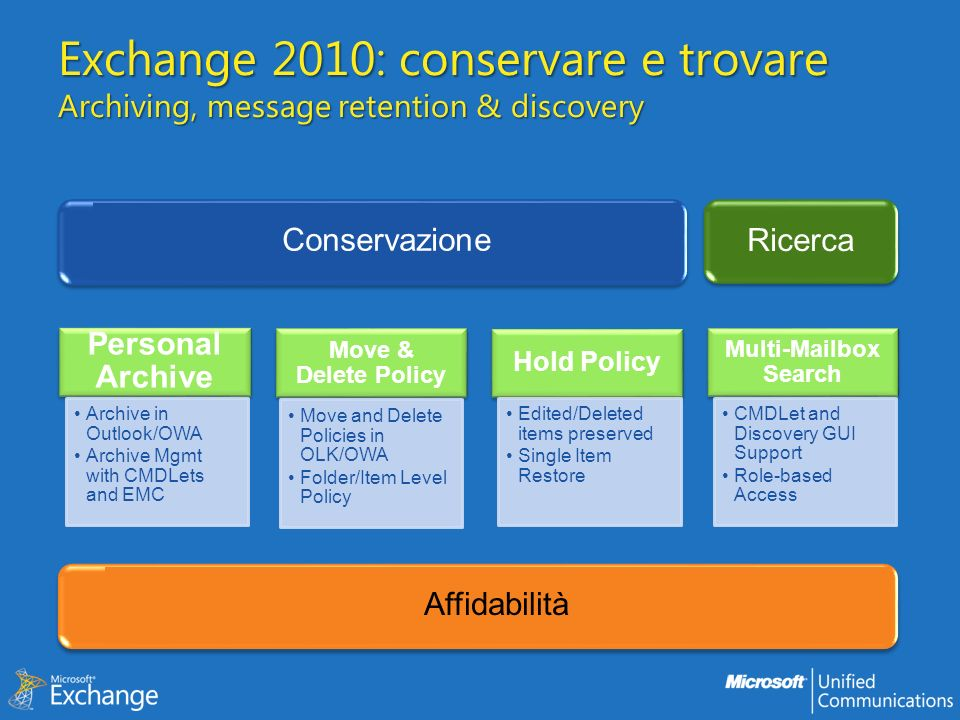 Exchange 2010: conservare e trovare Archiving, message retention & discovery Personal Archive Archive in Outlook/OWA Archive Mgmt with CMDLets and EMC Move & Delete Policy Move and Delete Policies in OLK/OWA Folder/Item Level Policy Hold Policy Edited/Deleted items preserved Single Item Restore Multi-Mailbox Search CMDLet and Discovery GUI Support Role-based Access Conservazione Ricerca Affidabilità