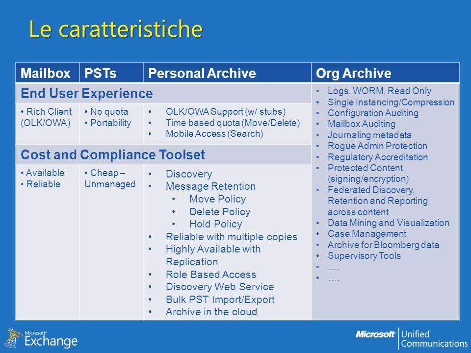 Ricercare i contenuti Utente ha necessità di ricercare e consultare i contenuti recenti ed archiviati nella propria mailbox Auditor/Legal/HR/...