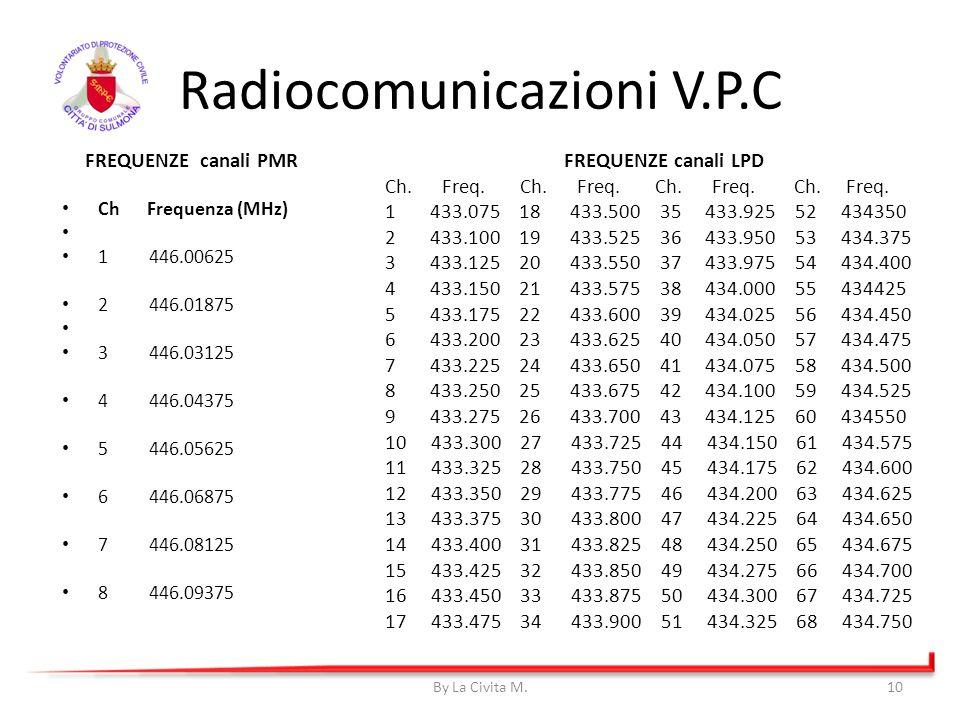 Radiocomunicazioni V.P.C Ch Frequenza (MHz) 1 446.00625 2 446.01875 3 446.03125 4 446.04375 5 446.05625 6 446.06875 7 446.08125 8 446.09375 By La Civi
