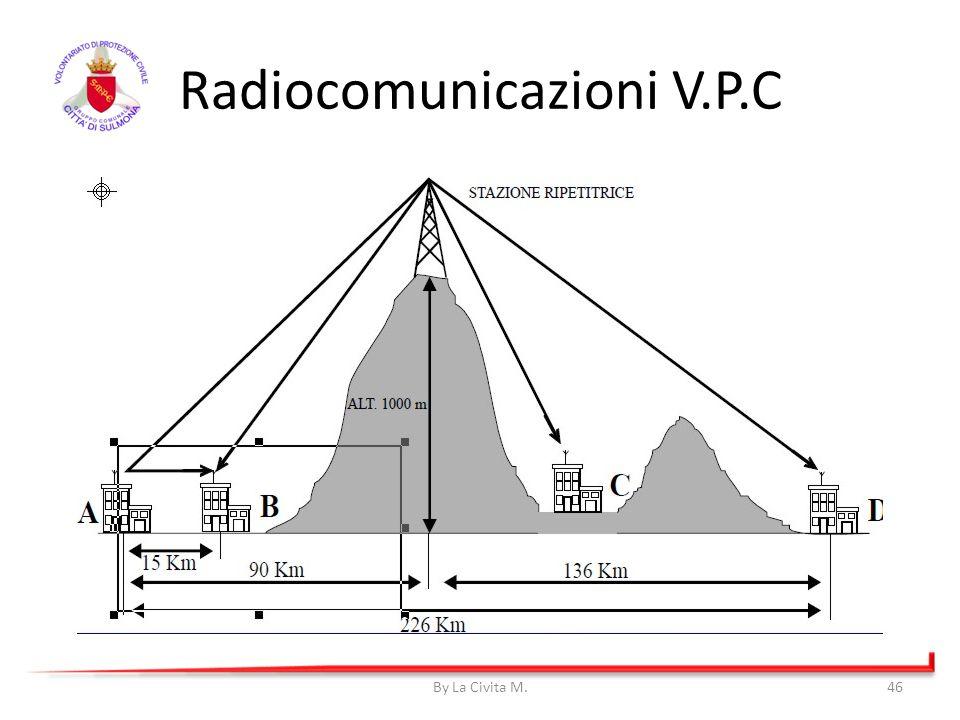 Radiocomunicazioni V.P.C By La Civita M.46
