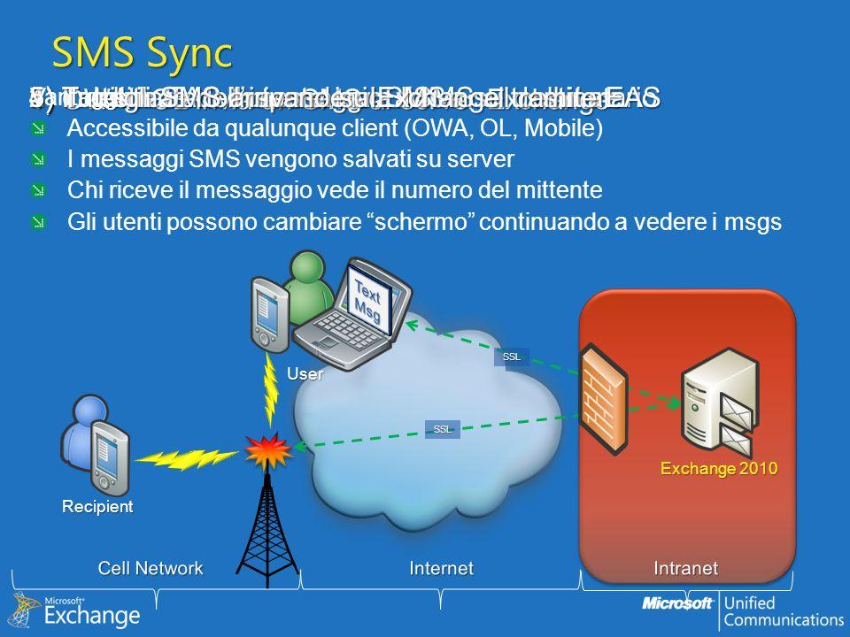 SMS Sync Exchange 2010 SSL SSL Recipient User Vantaggi: Accessibile da qualunque client (OWA, OL, Mobile) I messaggi SMS vengono salvati su server Chi