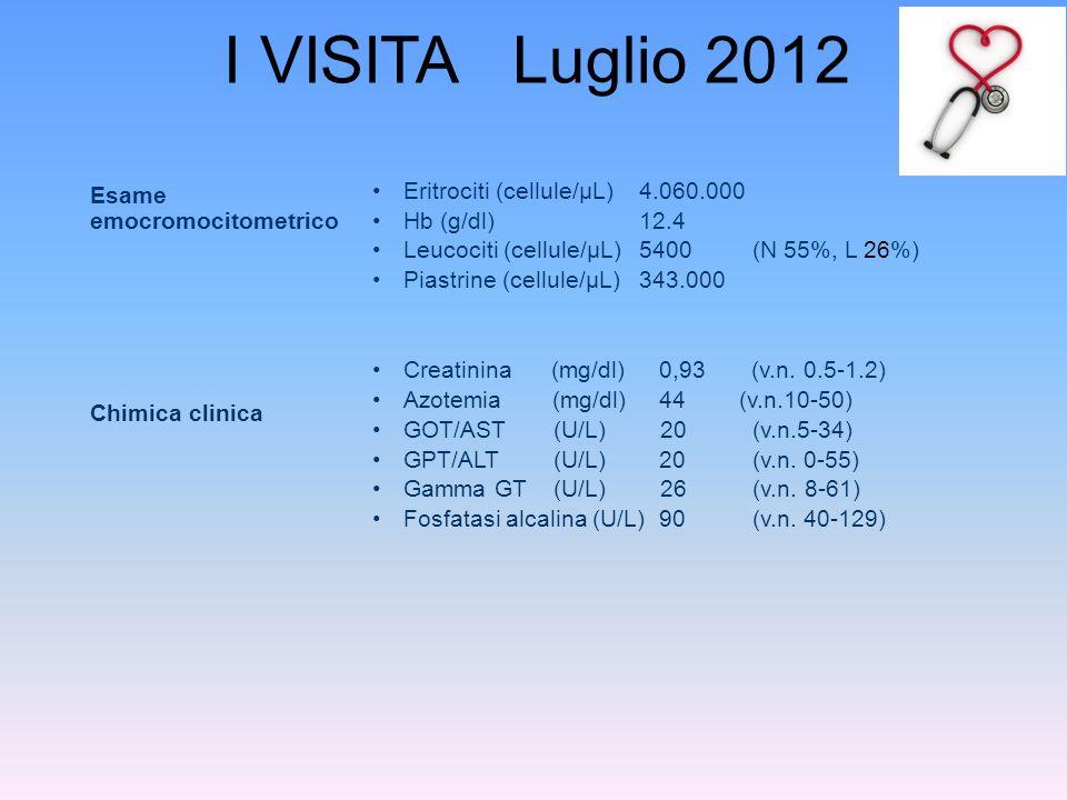 I VISITA Luglio 2012 Esame emocromocitometrico Eritrociti (cellule/µL) 4.060.000 Hb (g/dl) 12.4 Leucociti (cellule/µL)5400 (N 55%, L 26%) Piastrine (c