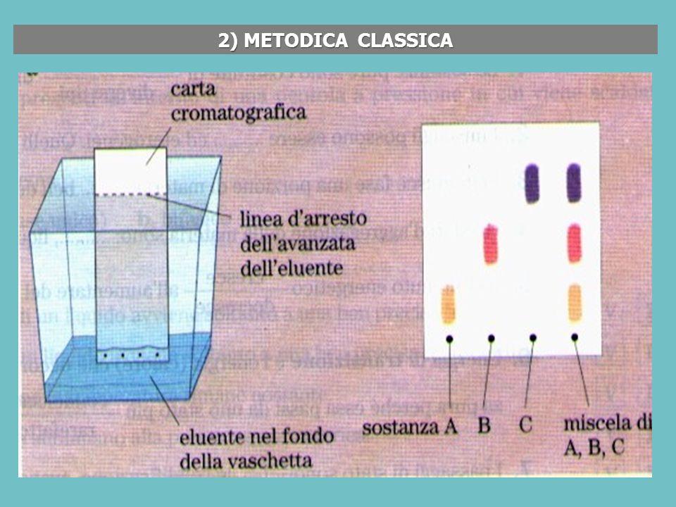 2) METODICA CLASSICA