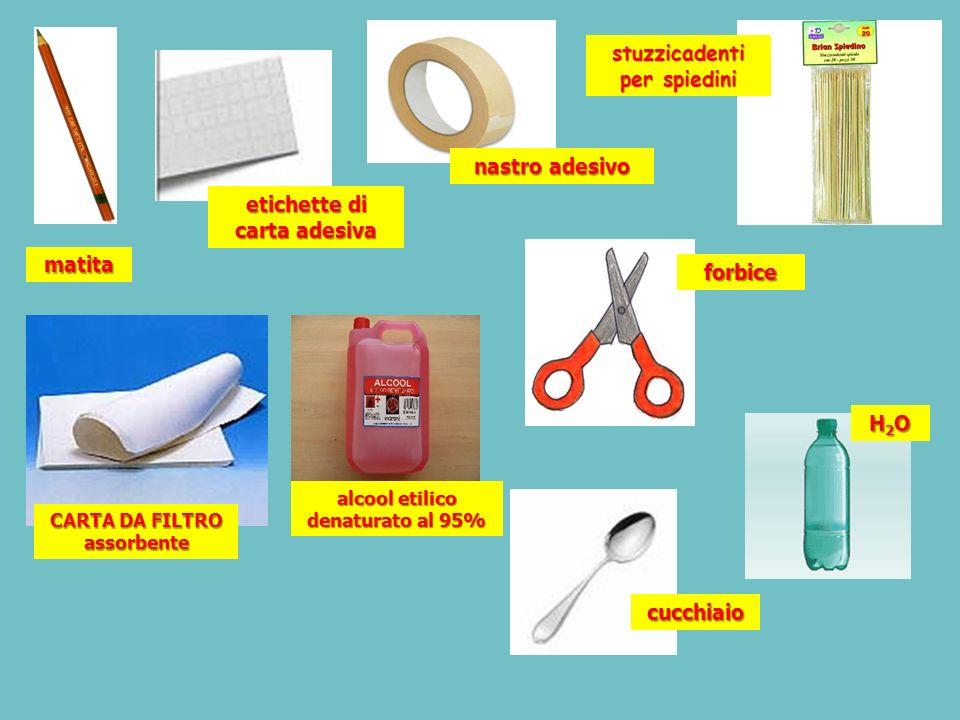 matita H2OH2OH2OH2O forbice stuzzicadenti per spiedini nastro adesivo etichette di carta adesiva CARTA DA FILTRO assorbente alcool etilico denaturato al 95% cucchiaio