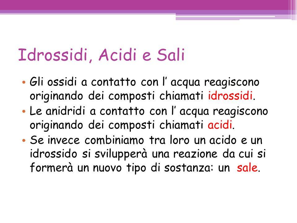 Idrossidi, Acidi e Sali Gli ossidi a contatto con l acqua reagiscono originando dei composti chiamati idrossidi. Le anidridi a contatto con l acqua re