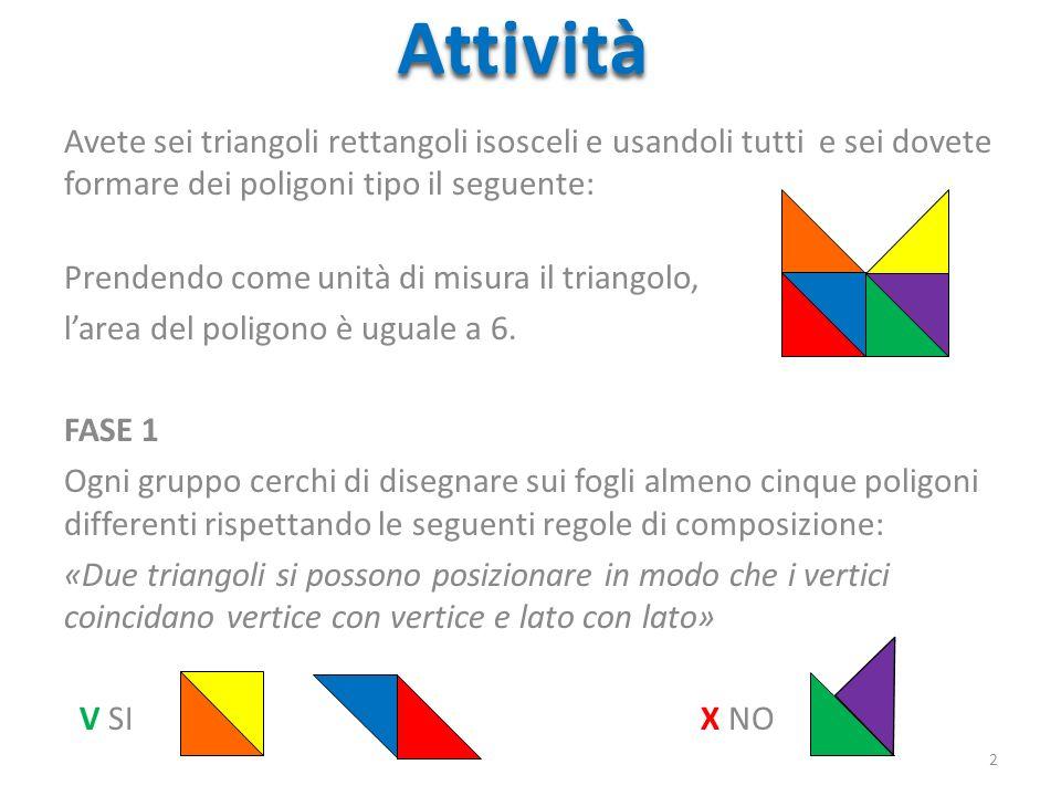 Attività Avete sei triangoli rettangoli isosceli e usandoli tutti e sei dovete formare dei poligoni tipo il seguente: Prendendo come unità di misura i