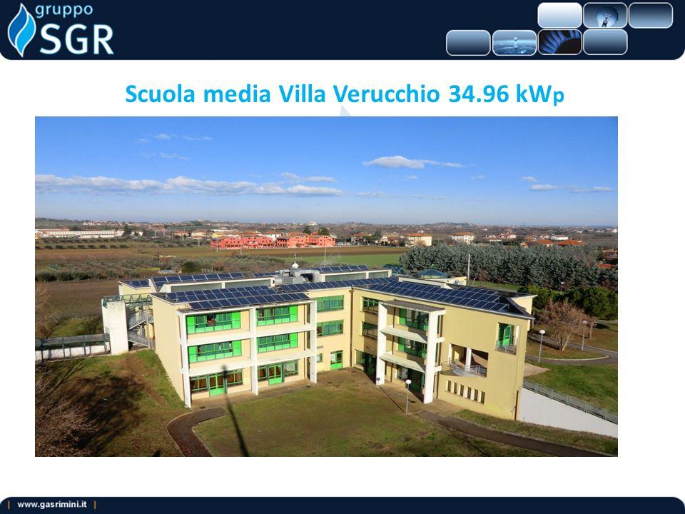 Scuola media Villa Verucchio 34.96 kW p