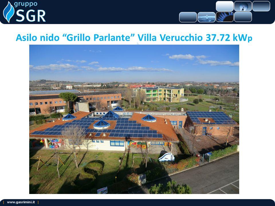 Asilo nido Grillo Parlante Villa Verucchio 37.72 kW p