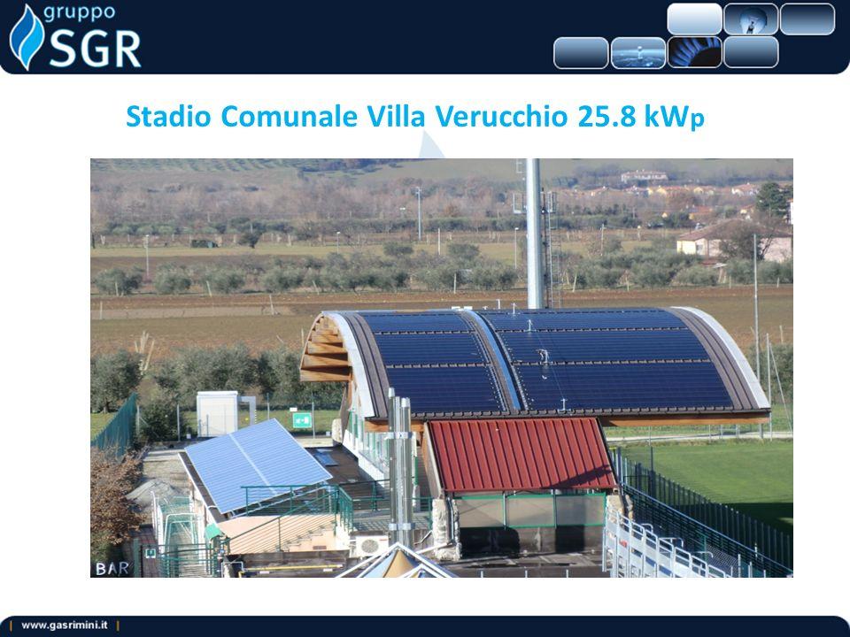 Stadio Comunale Villa Verucchio 25.8 kW p