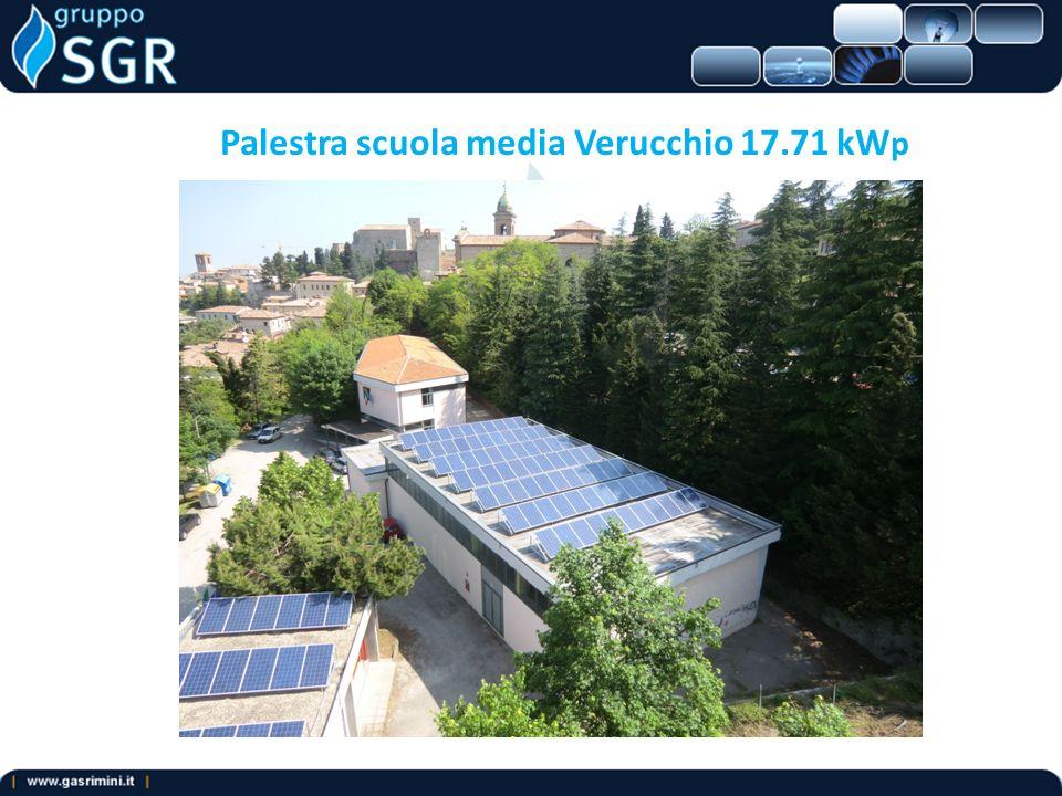 Palestra scuola media Verucchio 17.71 kW p