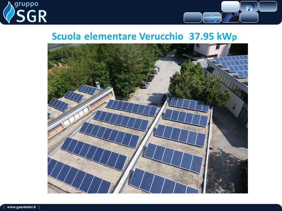 Scuola elementare Verucchio 37.95 kW p