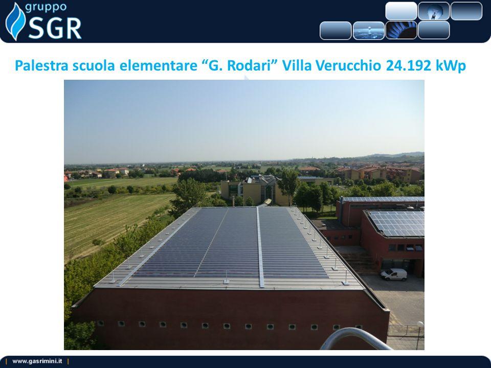 Palestra scuola elementare G. Rodari Villa Verucchio 24.192 kWp