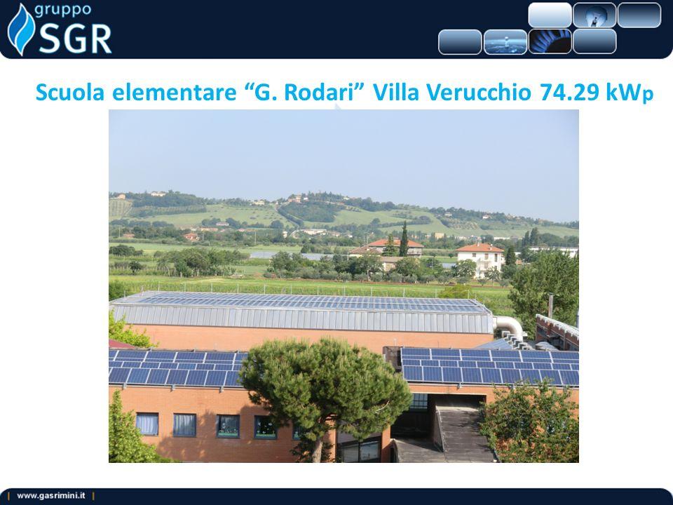 Scuola elementare G. Rodari Villa Verucchio 74.29 kW p