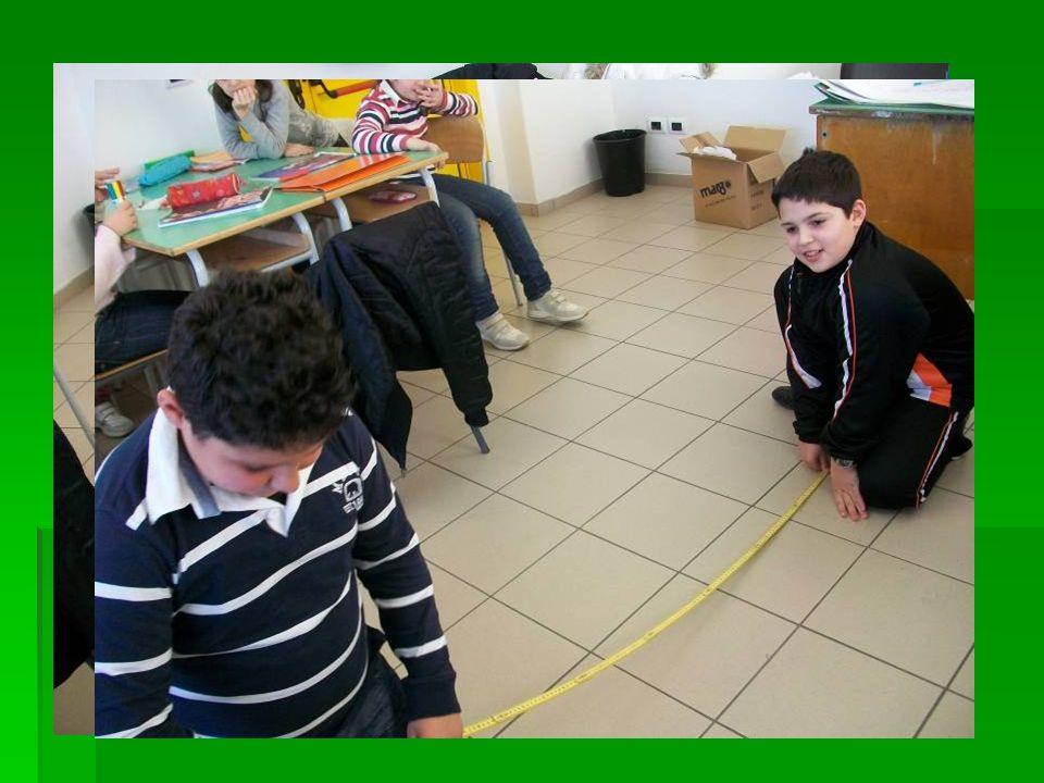 Sperimentare metodi per misurare e calcolare il perimetro e larea di spazi e oggetti.