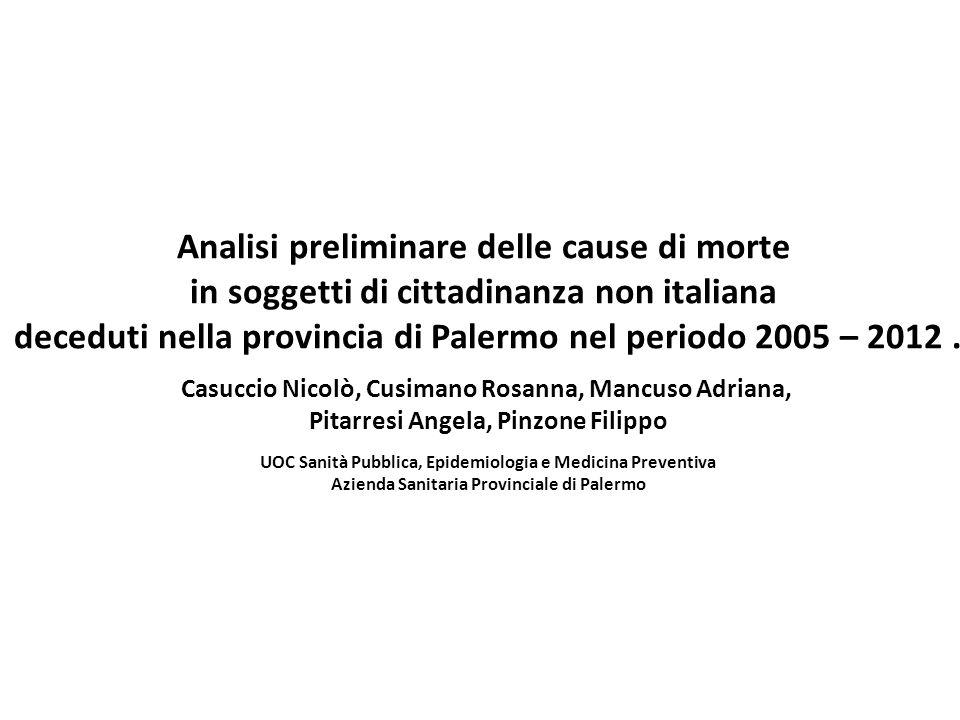 Analisi preliminare delle cause di morte in soggetti di cittadinanza non italiana deceduti nella provincia di Palermo nel periodo 2005 – 2012.