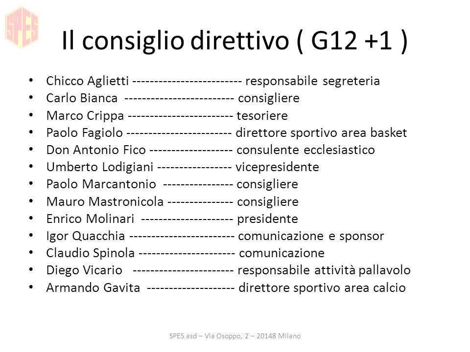 Il consiglio direttivo ( G12 +1 ) Chicco Aglietti ------------------------- responsabile segreteria Carlo Bianca ------------------------- consigliere