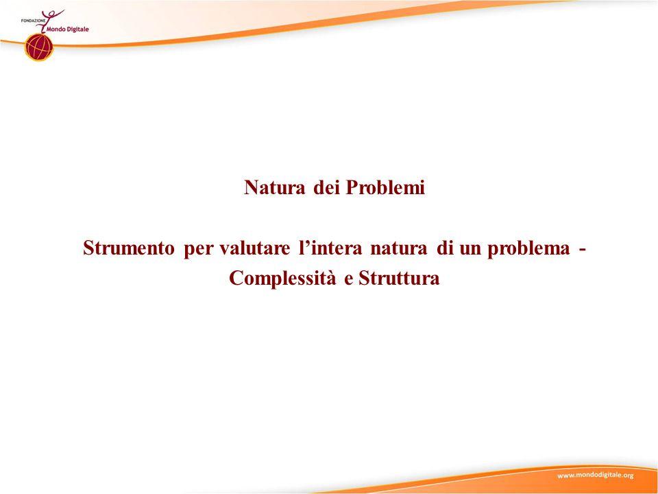 Caratteristiche dei problemi Simple Comples so Problem Ben strutturatoMa strutturato 12345678910 9 8 7 6 5 4 3 2 1 9 8 7 6 5 4 3 2 1 Simple 12345678910 Semplice Complessità Strutturazione Semplice Complesso Mal strutturato Ben strutturato I I II III IV