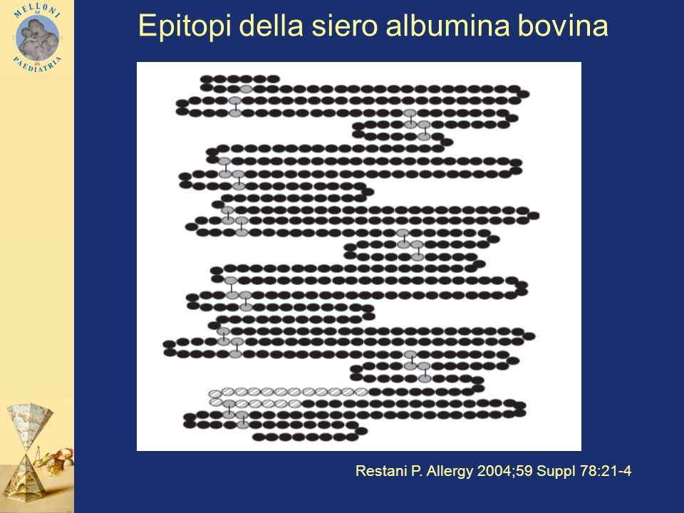 Epitopi della siero albumina bovina Restani P. Allergy 2004;59 Suppl 78:21-4