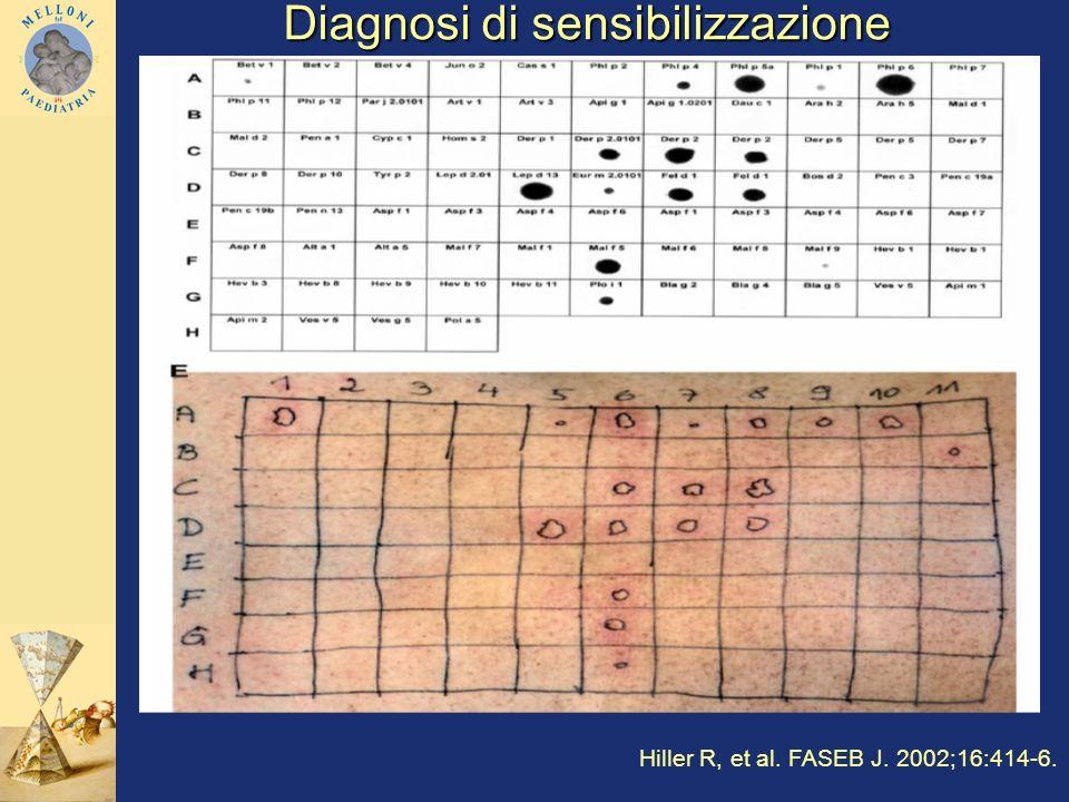 Diagnosi di sensibilizzazione Hiller R, et al. FASEB J. 2002;16:414-6.