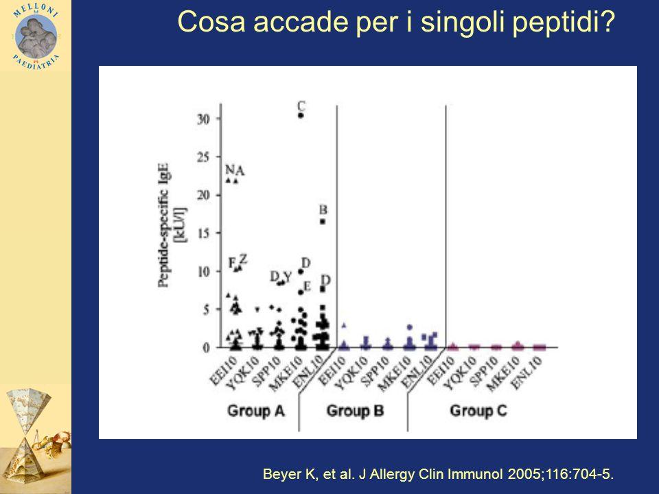 Beyer K, et al. J Allergy Clin Immunol 2005;116:704-5. Cosa accade per i singoli peptidi?