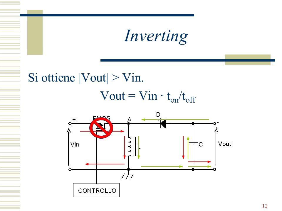 12 Inverting Si ottiene  Vout  > Vin. Vout = Vin t on /t off