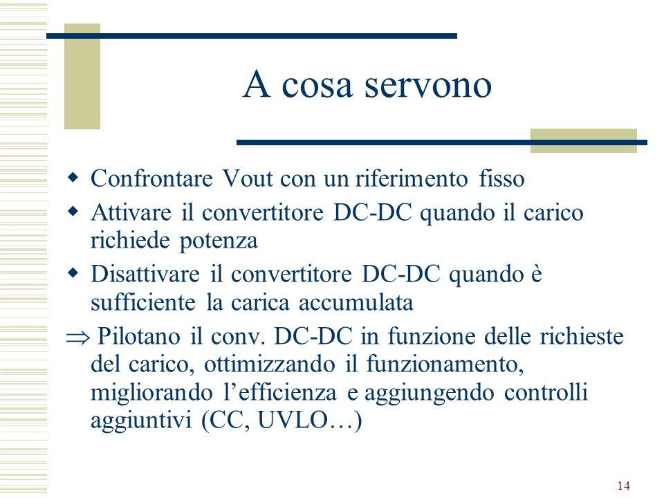 14 A cosa servono Confrontare Vout con un riferimento fisso Attivare il convertitore DC-DC quando il carico richiede potenza Disattivare il convertitore DC-DC quando è sufficiente la carica accumulata Pilotano il conv.