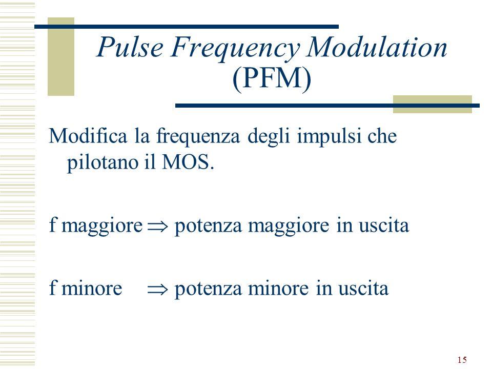 15 Pulse Frequency Modulation (PFM) Modifica la frequenza degli impulsi che pilotano il MOS.
