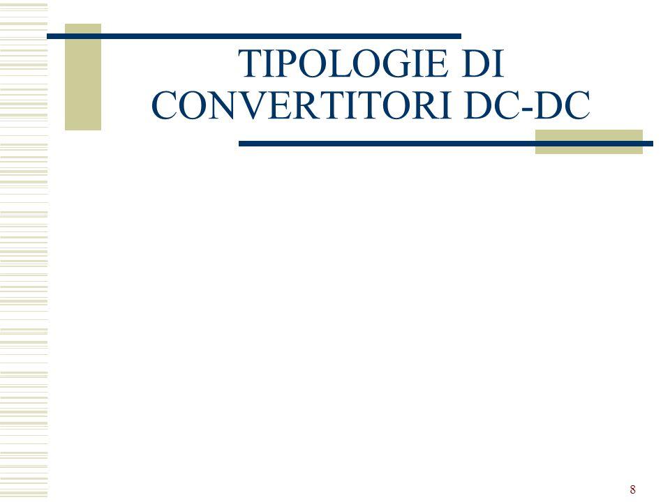 8 TIPOLOGIE DI CONVERTITORI DC-DC