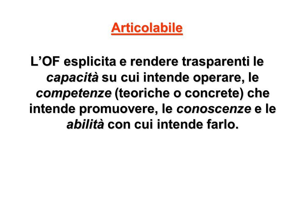 Articolabile LOF esplicita e rendere trasparenti le capacità su cui intende operare, le competenze (teoriche o concrete) che intende promuovere, le co