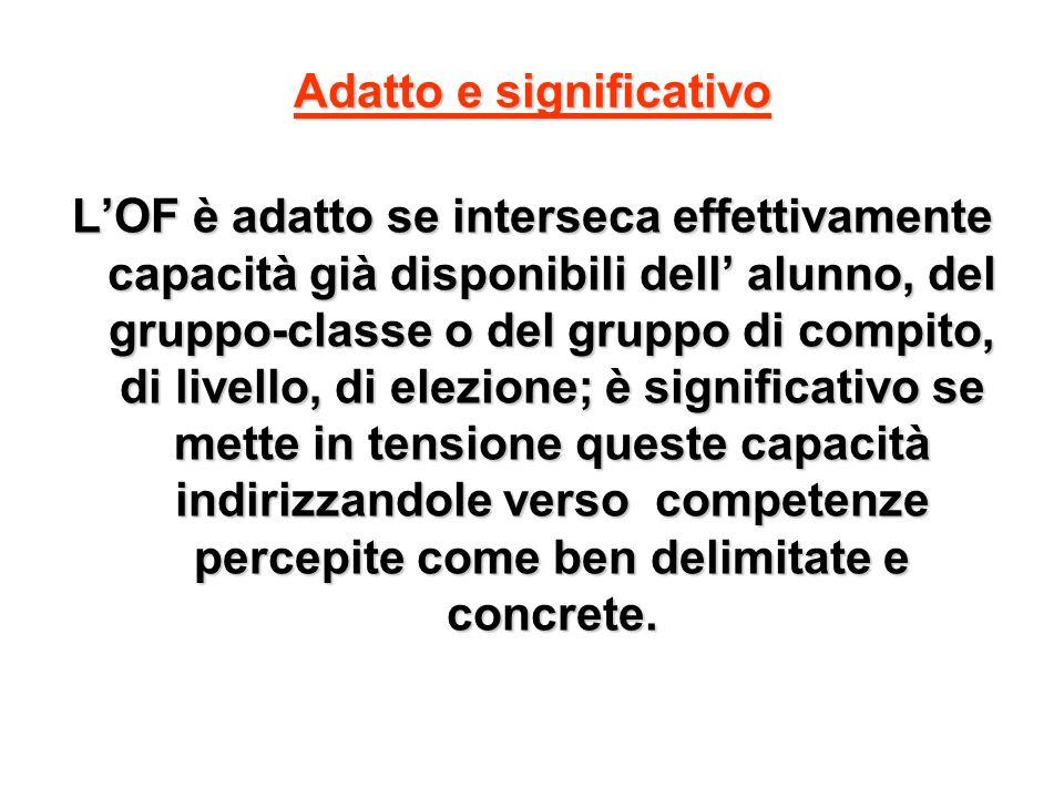 Adatto e significativo LOF è adatto se interseca effettivamente capacità già disponibili dell alunno, del gruppo-classe o del gruppo di compito, di li