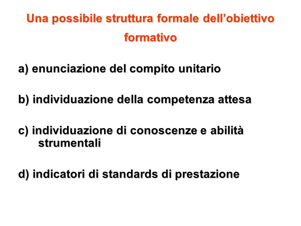 Una possibile struttura formale dellobiettivo formativo a) enunciazione del compito unitario b) individuazione della competenza attesa c) individuazio