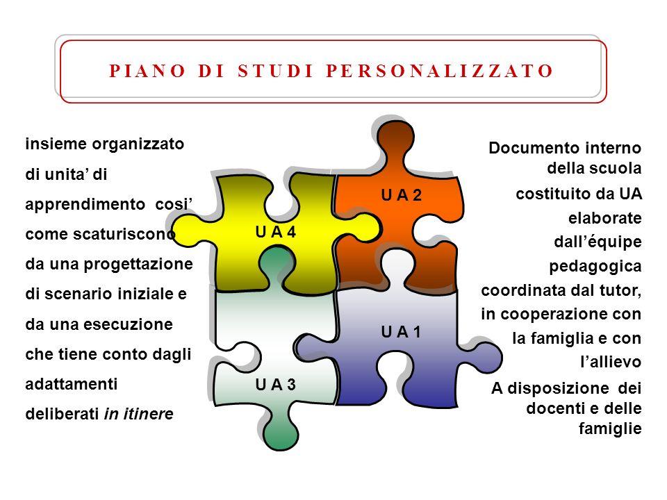 P I A N O D I S T U D I P E R S O N A L I Z Z A T O insieme organizzato di unita di apprendimento cosi come scaturiscono da una progettazione di scena