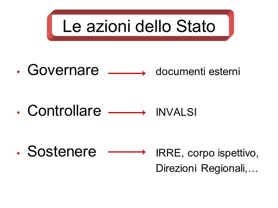 Le azioni dello Stato Governare documenti esterni Controllare INVALSI Sostenere IRRE, corpo ispettivo, Direzioni Regionali,…