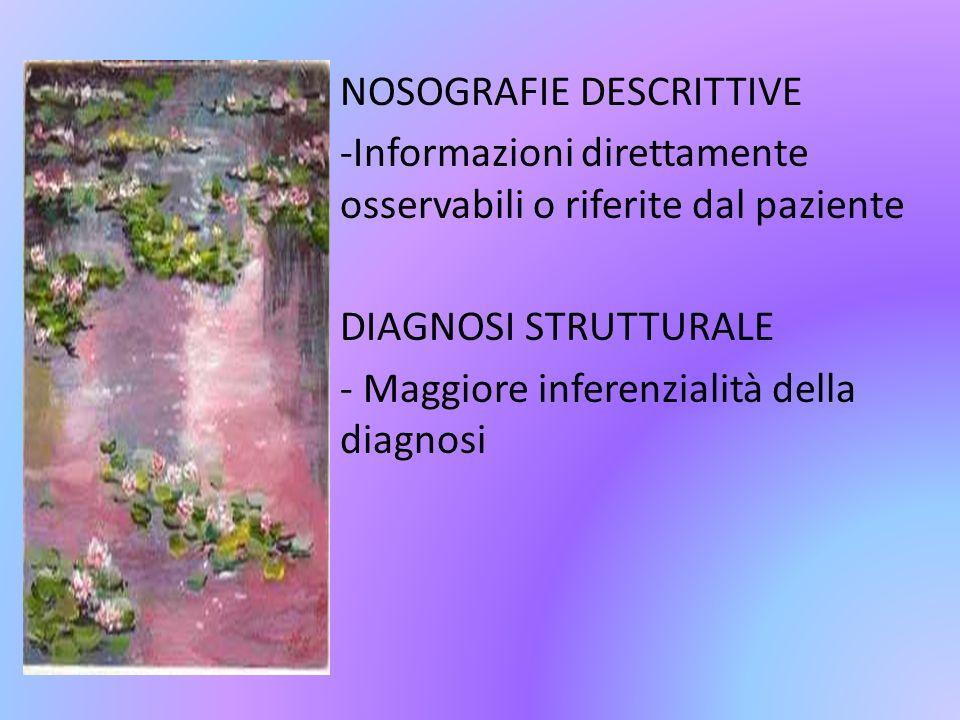 NOSOGRAFIE DESCRITTIVE -Informazioni direttamente osservabili o riferite dal paziente DIAGNOSI STRUTTURALE - Maggiore inferenzialità della diagnosi