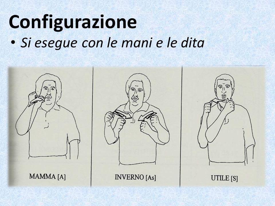 Configurazione Si esegue con le mani e le dita Immagine 9