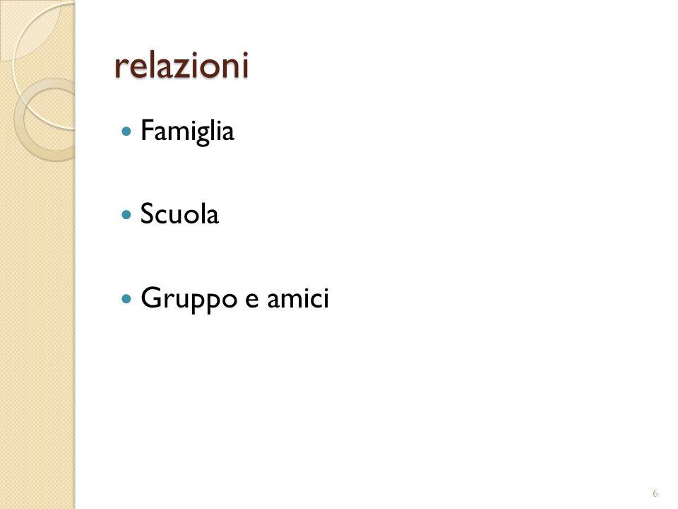 relazioni Famiglia Scuola Gruppo e amici 6