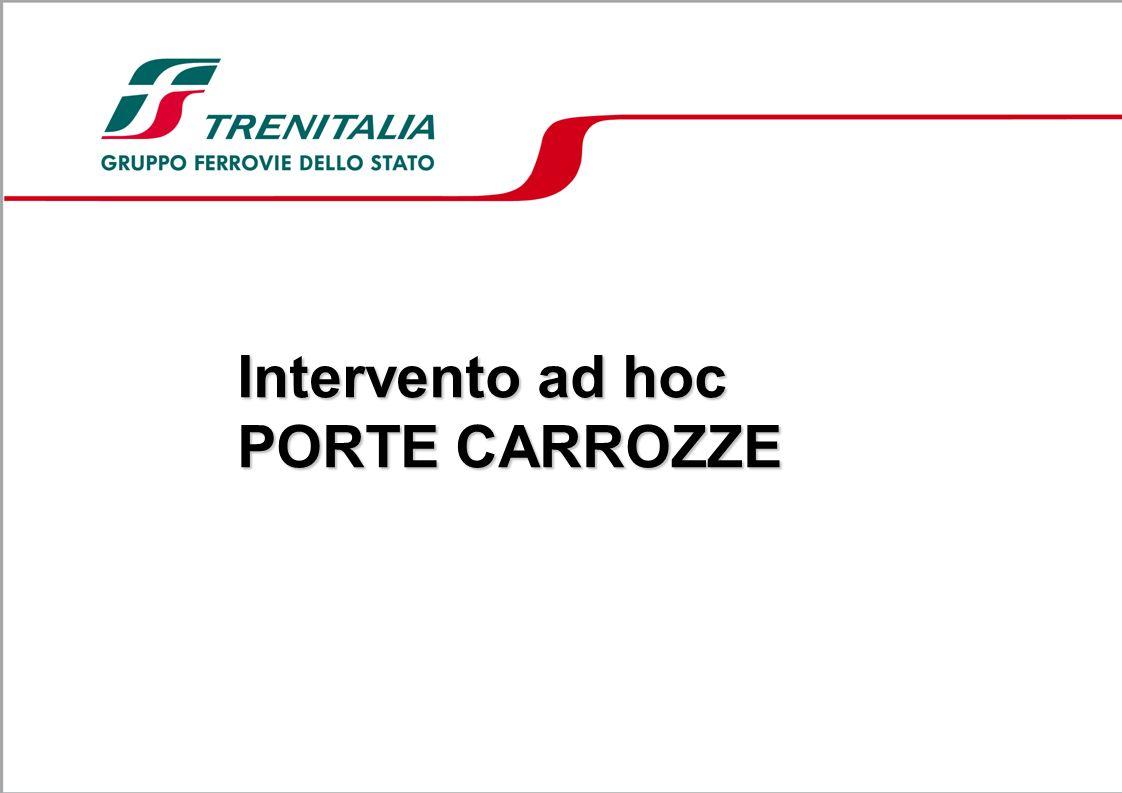 Intervento ad hoc PORTE CARROZZE