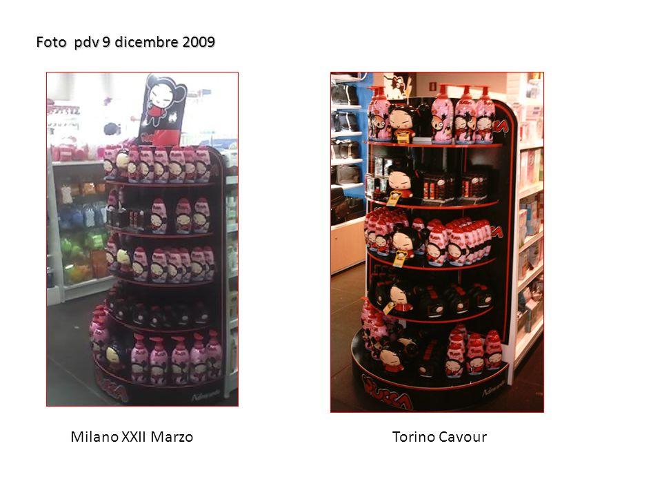 Foto pdv 9 dicembre 2009 Milano XXII MarzoTorino Cavour