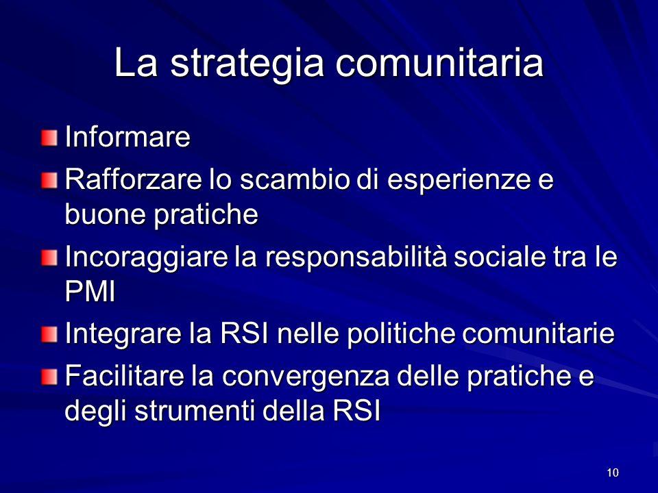 10 La strategia comunitaria Informare Rafforzare lo scambio di esperienze e buone pratiche Incoraggiare la responsabilità sociale tra le PMI Integrare la RSI nelle politiche comunitarie Facilitare la convergenza delle pratiche e degli strumenti della RSI