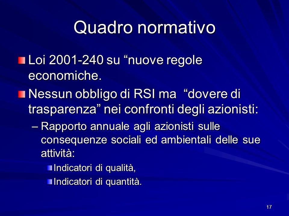 17 Quadro normativo Loi 2001-240 su nuove regole economiche.