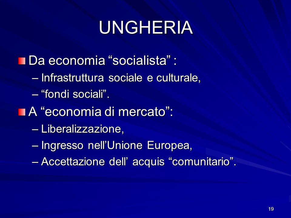 19 UNGHERIA Da economia socialista : –Infrastruttura sociale e culturale, –fondi sociali.