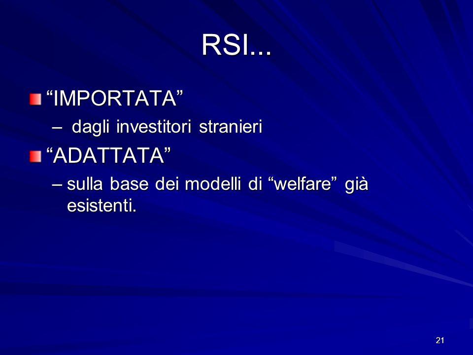 21 RSI...