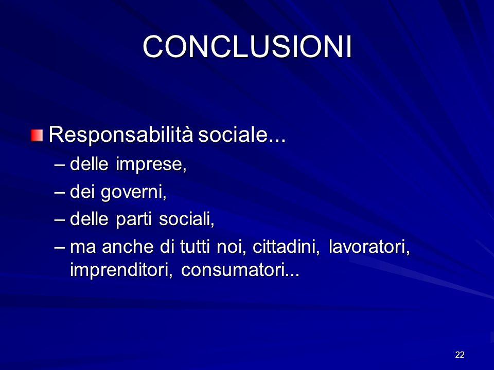 22 CONCLUSIONI Responsabilità sociale...