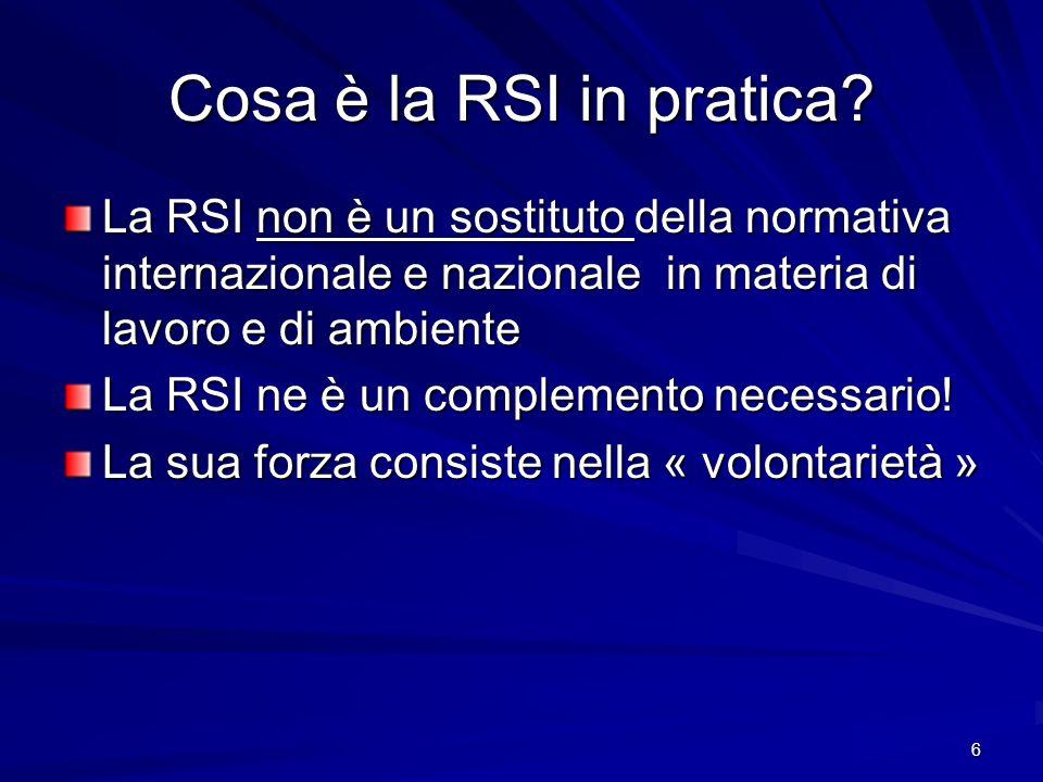 6 Cosa è la RSI in pratica.