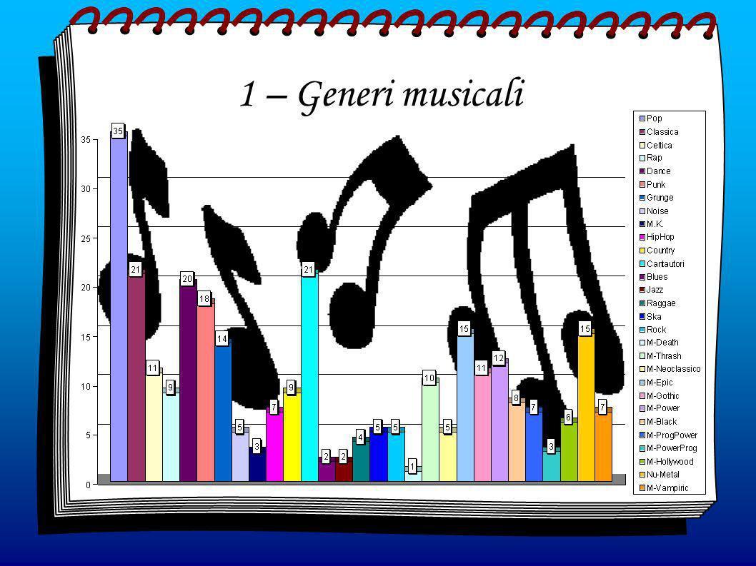 1 – Generi musicali