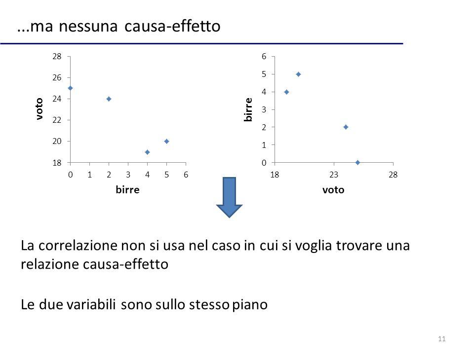 11...ma nessuna causa-effetto La correlazione non si usa nel caso in cui si voglia trovare una relazione causa-effetto Le due variabili sono sullo stesso piano